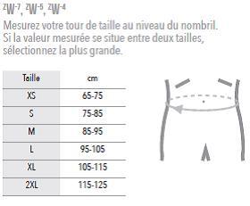 Grille des tailles ceintures lombaires Zamst ZW3, ZW4, ZW5, ZW7